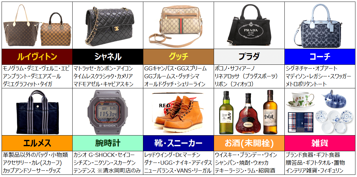 ブランド品・雑貨・お酒買い取り中!