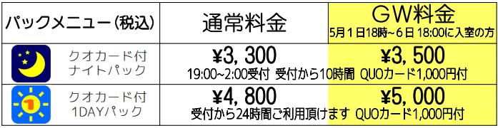 静岡駅近くのビジネスホテルやネットカフェより格安なQUOカード付きパック料金表