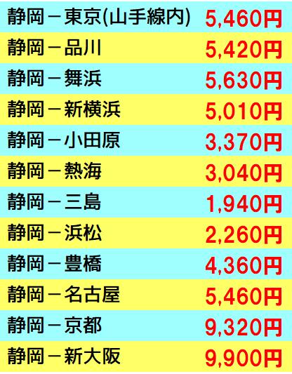 201912不可期間きっぷ価格