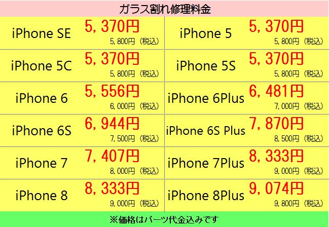 iPhoneガラス修理